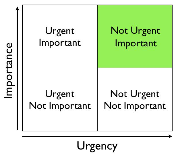 Aim for Important and Not Urgent